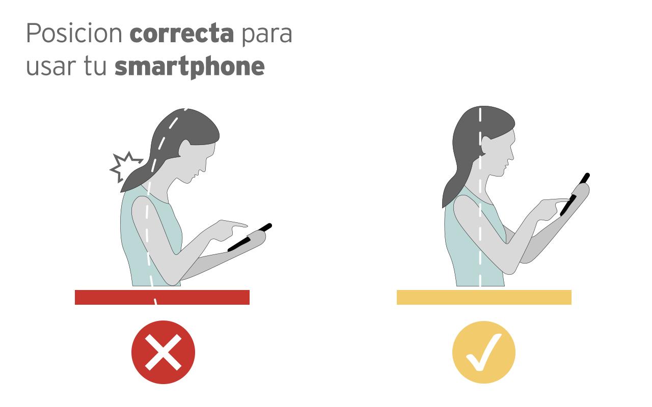 Infografía Posición Celular/Smartphone
